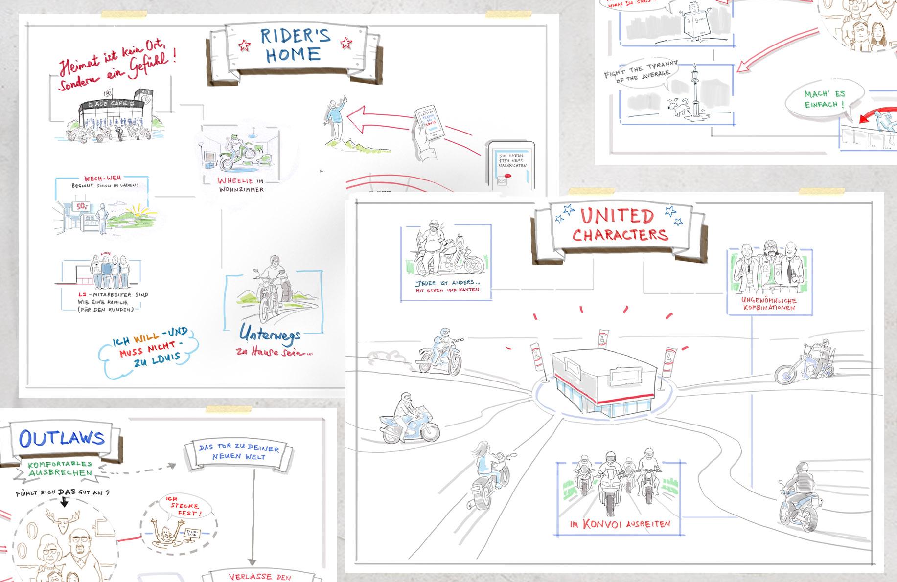 Graphic Recording anlässlich eines Kreativ-Workshops eines Motorradzubehör-Herstellers