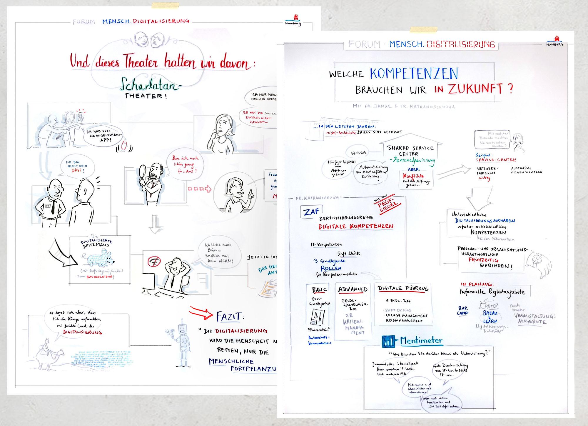 """Graphic Recording anlässlich der Veranstaltung """"Forum Mensch.Digitalisierung"""" der Finanzbehörde Hamburg"""