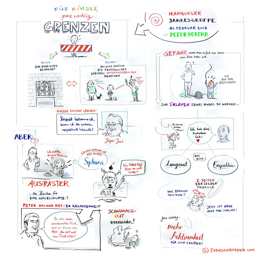 """Graphic Recording eines Vortrags zum Thema """"Kinder brauchen Grenzen"""""""